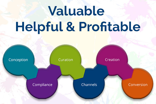 Valuable, Helpful and Profitable graphic