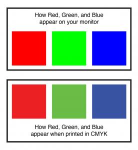 RGB colors versus CMYK colors